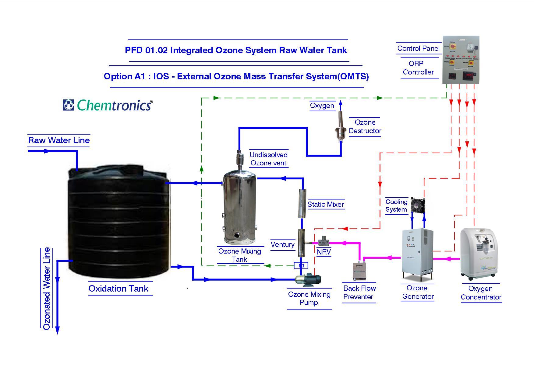 pool orp diagram wiring diagrams